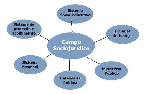 Imagem 1 de 1 de Aulas Particulares De Direito Penal