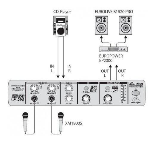 Mixer Behringer Minimix Mix800 Karaoke Nf+garantia