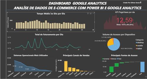 Dashboard Anaítico Da Sua Empresa Junto Google Analytics