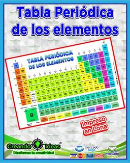 Tabla Periódica 1.80mts X 1.20mts #creandoideasveracruz