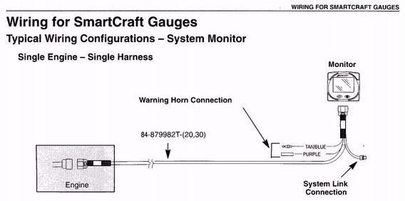 Mercury Harness Assy 84-879982t20