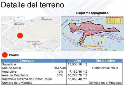 Terreno En Venta, Cuajimalpa De Morelos, Ciudad De Mexico