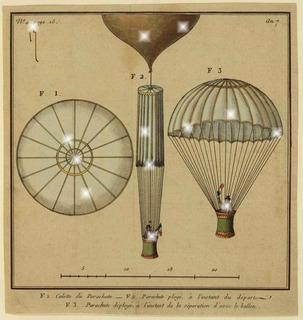 Lienzo Tela Grabado Dibujo Primer Paracaidas Francia 80 X 80