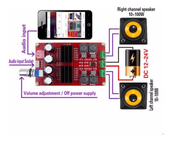 Amplificador 200w Classe D 100+100 W Rms
