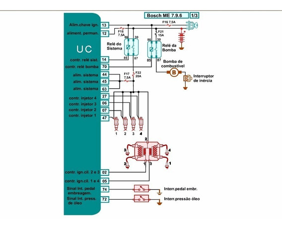 Esquema E Reparos De Centrais De Injeção Eletrônica + Brinde