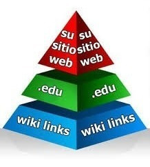 6.000 Cinco Mil Backlinks Seo Pirâmide + Edu/gov