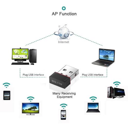 Wifi Usb Para Pc Laptop