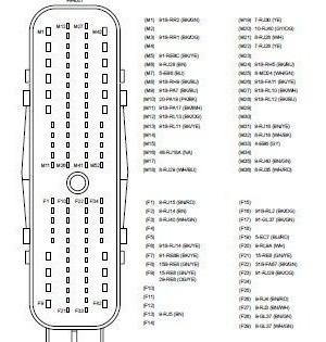 Pinout Diagramas De Computadoras Ecu Pcm Tcm Automotrices