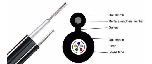 Fibra Óptica Figura 8 - 12 Pelos Monomodo