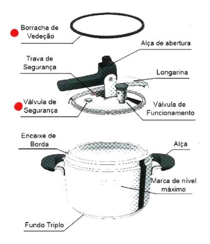 Imagem 1 de 2 de Borracha + Válvula Seg  Panela Pressão Inox Barazzoni 5/7/9l