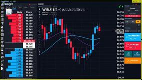 Estratégia - Day Trade Mini Indice E Dolar Bovesp