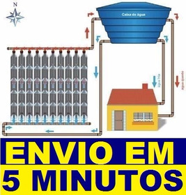 Kit Projeto Prensa Tijolo Ecológico + Chocadeira Água Solar