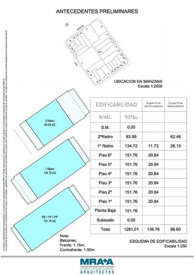 Terreno A 5 Cuadras De Cabildo Y Juramento - Excelente Zona