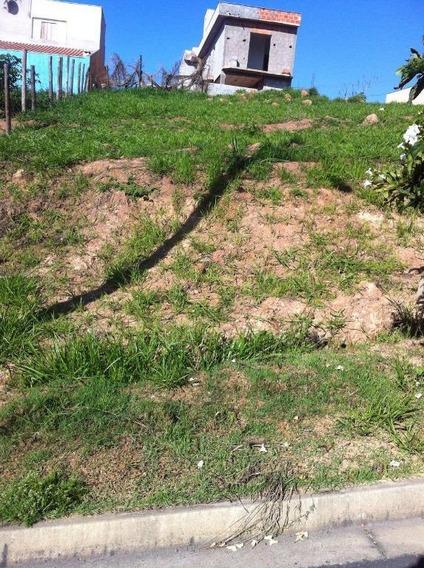 Terreno Em Loteamento Horizonte Azul, Itatiba/sp De 0m² À Venda Por R$ 124.000,00 - Te279382