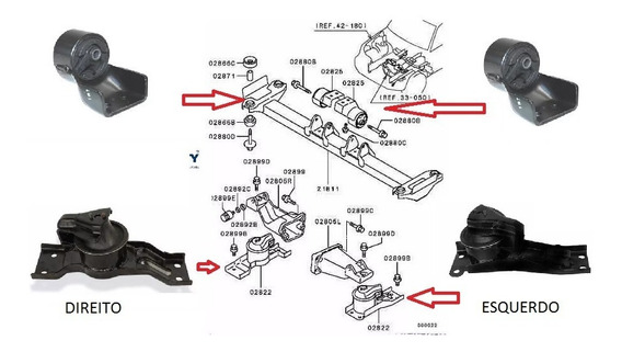 Coxim Motor E Travessa Câmbio Pajero Tr4 Manual 2003 À 2015