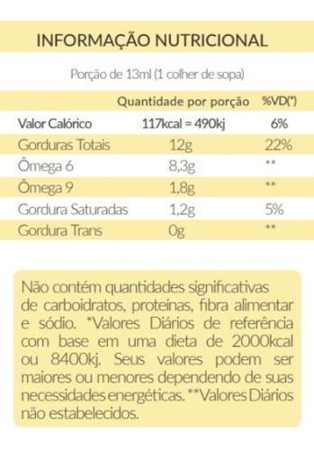 Kit 7un Santo Óleo De Maracujá 200ml | Mercado Livre