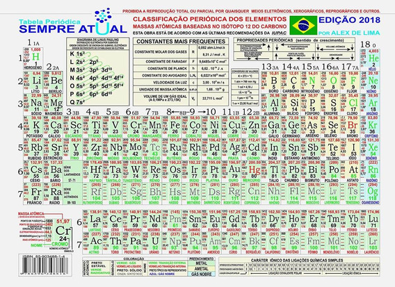 Tabela Periodica Sempre Atual 2018 Pacote C/ 20 Un