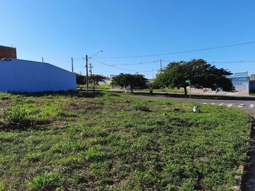 Terreno À Venda, 246 M² Por R$ 200.000,00 - Itaici - Indaiatuba/sp - Te0002