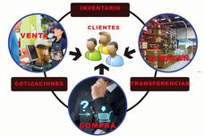 Software De Almacén, Compra Y Venta