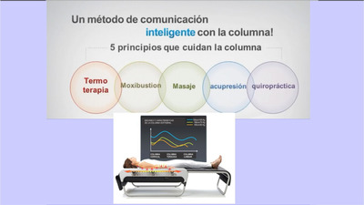 Protéjase Contra Virus Cuida Tu Salud De La Manera Correcta