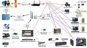 Kit Tv Comunitária Para Interligar Sistemas De Tv