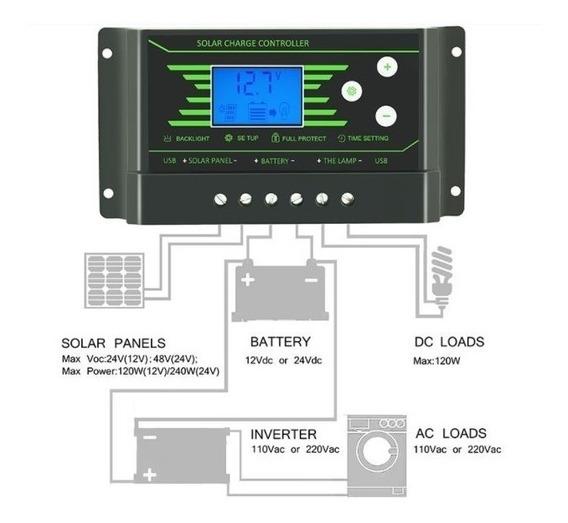 Regulador Carga 30a Controlador Painel Solar Bateria 12v 24v