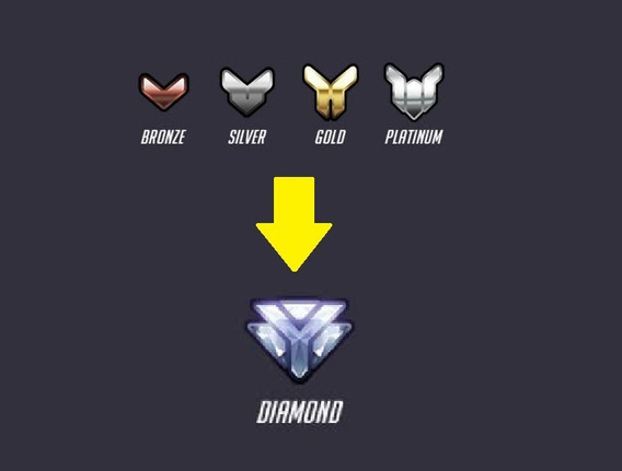 Overwatch Boost De Elo Até O Diamante