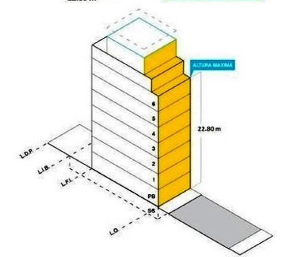 Superi 2500 Codigo Usaa 8.66 X 28 Acepta Metros Construidos Y A Construir