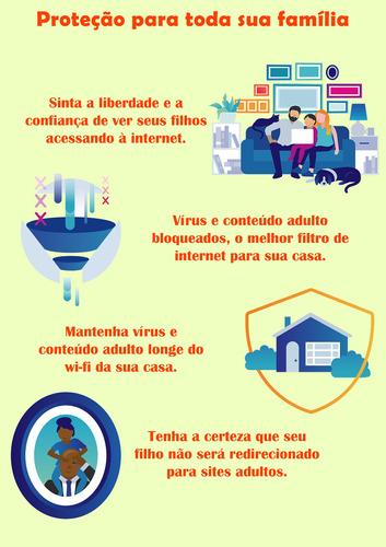 Imagem 1 de 1 de Bloquear Sites Adultos No Seu Wi-fi