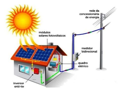 Imagem 1 de 4 de Energia Solar/fotovoltaica