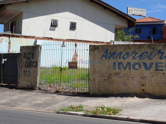 Terreno Para Aluguel Em Jardim Novo Campos Elíseos - Te240517