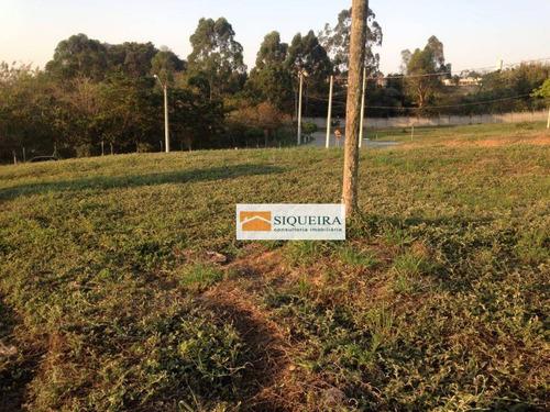 Terreno À Venda, 1016 M² Por R$ 130.000,00 - Vila Nova Sorocaba - Sorocaba/sp - Te0431