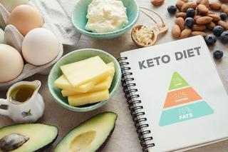 Libro De Menús Y Recetas Para Dieta Cetogenica 2 Meses
