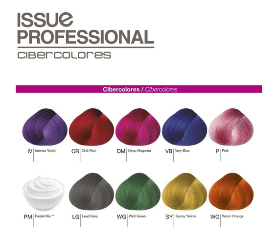 Tintura Issue Cibercolores Fantasia X 70gr Bella Distribuido