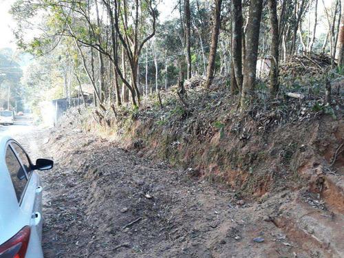 Imagem 1 de 28 de Terreno, Chácara Das Palmeiras, Itapecerica Da Serra - R$ 150 Mil, Cod: 1188 - V1188