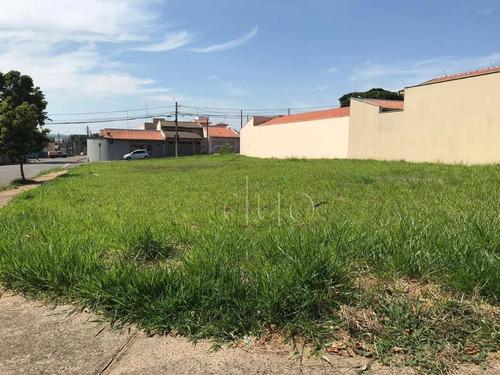Imagem 1 de 7 de Terreno À Venda, 840 M² Por R$ 840.000,00 - Jardim Caxambu - Piracicaba/sp - Te1315