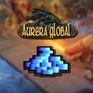 Aurera Global Kks