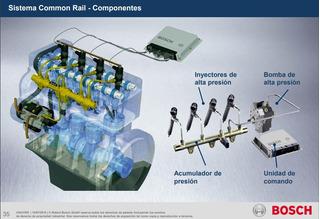 Pack50 Curso Sistemas De Inyección Electrónica Diesel