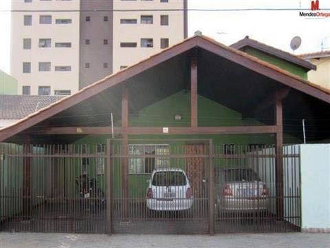 Sorocaba - - 14316