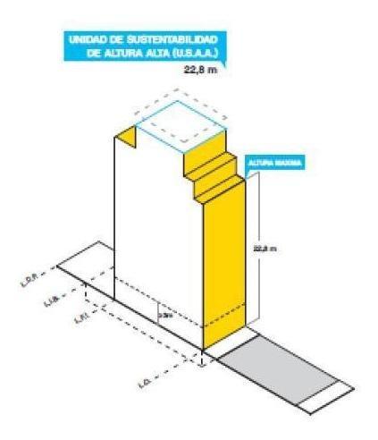 Venta - Lotes - Vélez Sarfield - Frente: 8,66 - Fondo: 36,03 - Zonificación Usaa - Metros Edificables: 1200m2.
