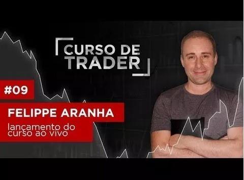 Curso Metodologia Al Brooks - Felipe Aranha