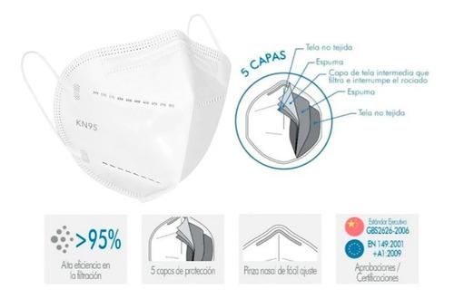 Respirador Mascara Tapa Boca Ref Kn95 Original Invima+careta