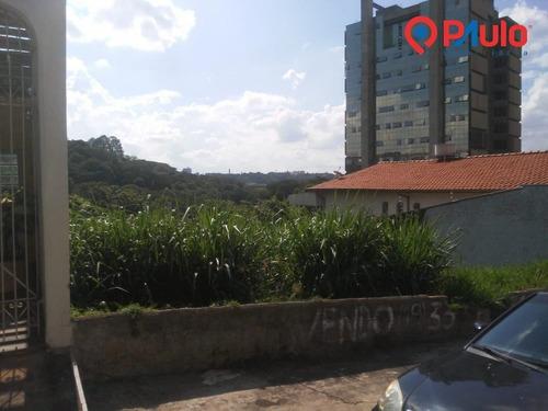 Terreno / Lotes - Chacara Nazareth - Ref: 2260 - V-2260