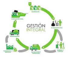 Autorizaciones Minam -disa- Mtc Para Operadores De Residuos