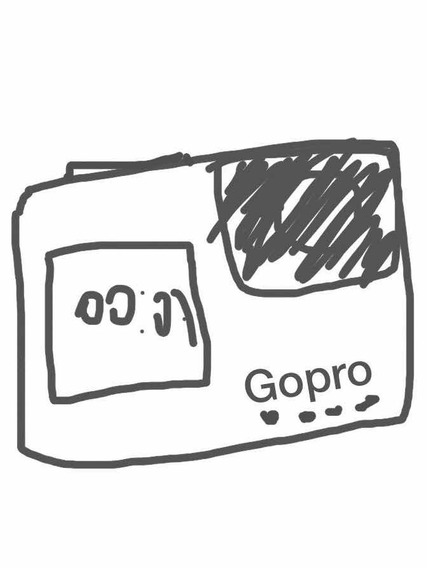 Gopro Coco