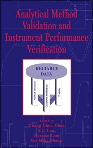 Analytical Method Validation And Instrument Performance Veri