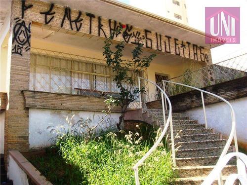 Terreno  Residencial À Venda, Bairro Jardim, Santo André. - Te0074