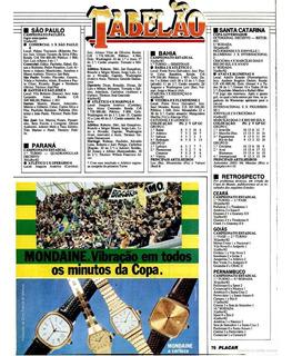 Tabelão Revista Placar 1970 A 2008 Formato Virtual