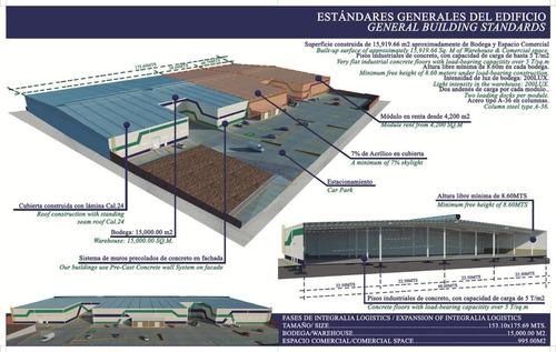 Imagen 1 de 8 de Renta De Bodega En León Guanajuato