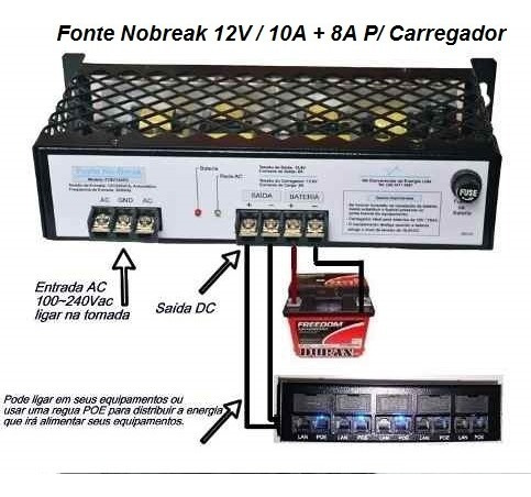 Kit Fonte Nobreak 12v/10a C/rack 19 Va + Régua 10p Giga Fag